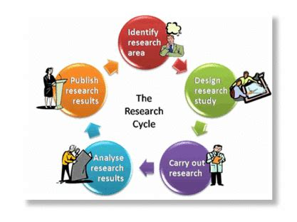 Examples of analytical essay